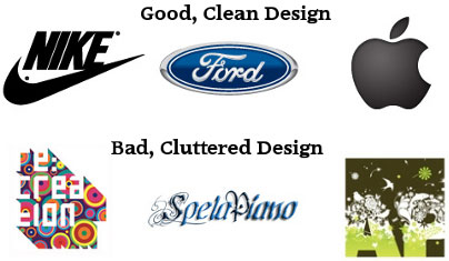 A logo should be easy to recognize and easy to remember.