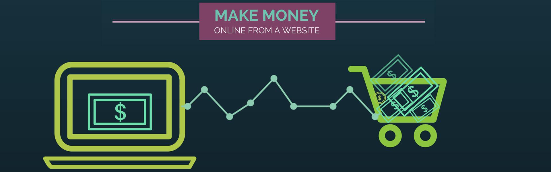 eCommerce Websites Design Make Money Online
